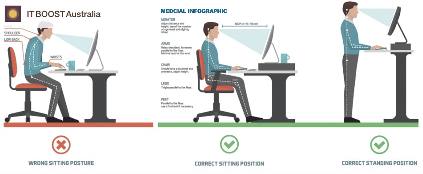 Check Your Body Posture