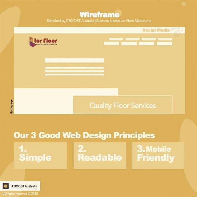 Web Design & SEO Team | IT BOOST Australia | Photo 13